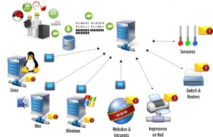 Herramientas de Monitoreo OpenSource